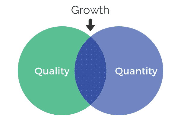 B2B Lead Generation - Quality vs. Quantity